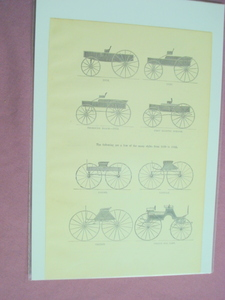 1880 Illustrated Page 1800s Buggies and Wagons